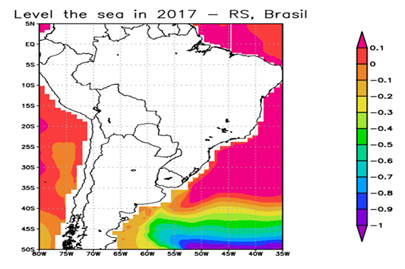 ANÁLISE PRELIMINAR DO NÍVEL DO MAR NA COSTA DO BRASIL E DA VARIABILIDADE DA TEMPERATURA GLOBAL